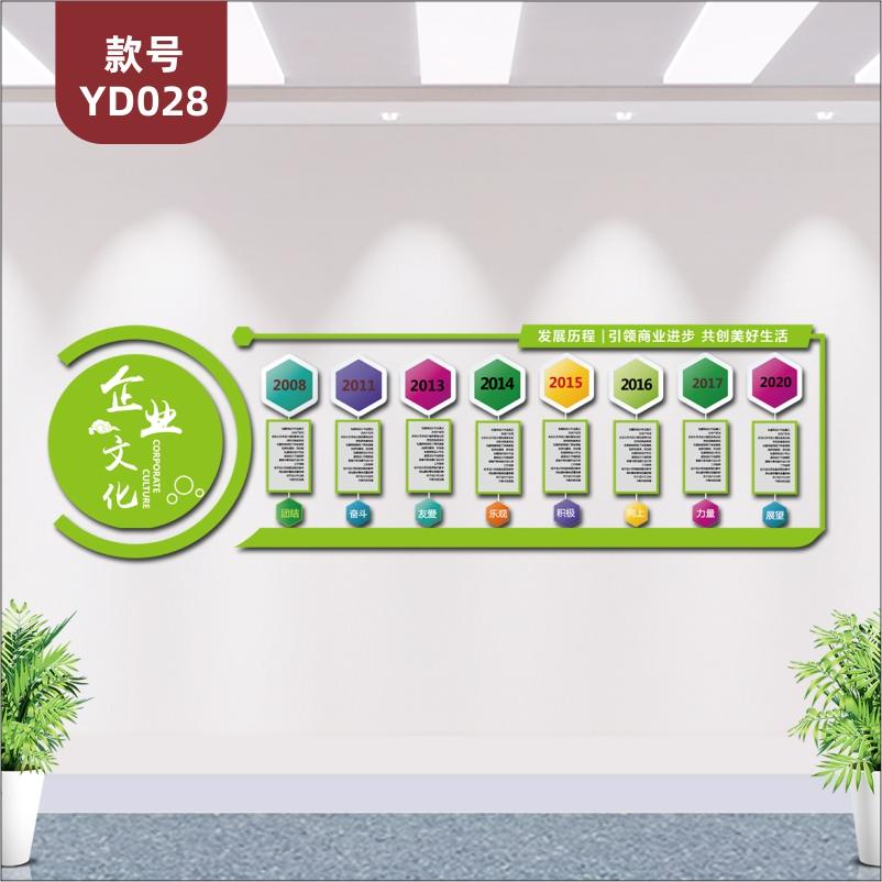定制绿色小清新企业发展历程史公司3D立体文化墙团结奋斗发展墙贴