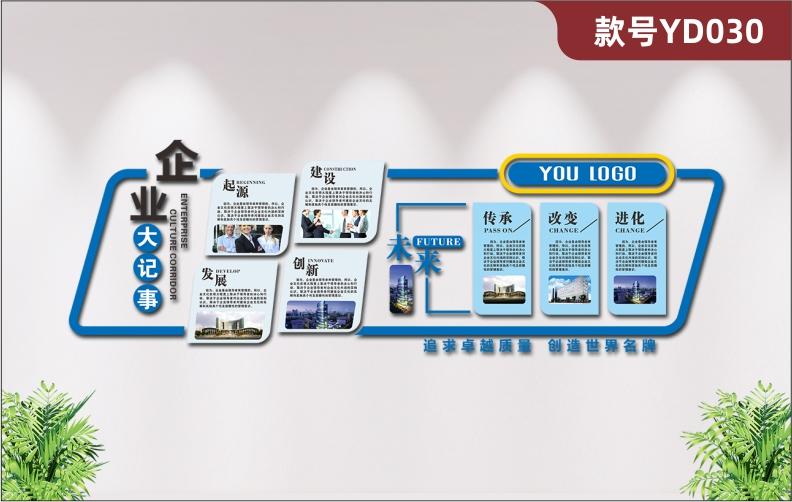 定制蓝色企业大记事3D立体文化墙公司形象墙建设发展创新发展历程