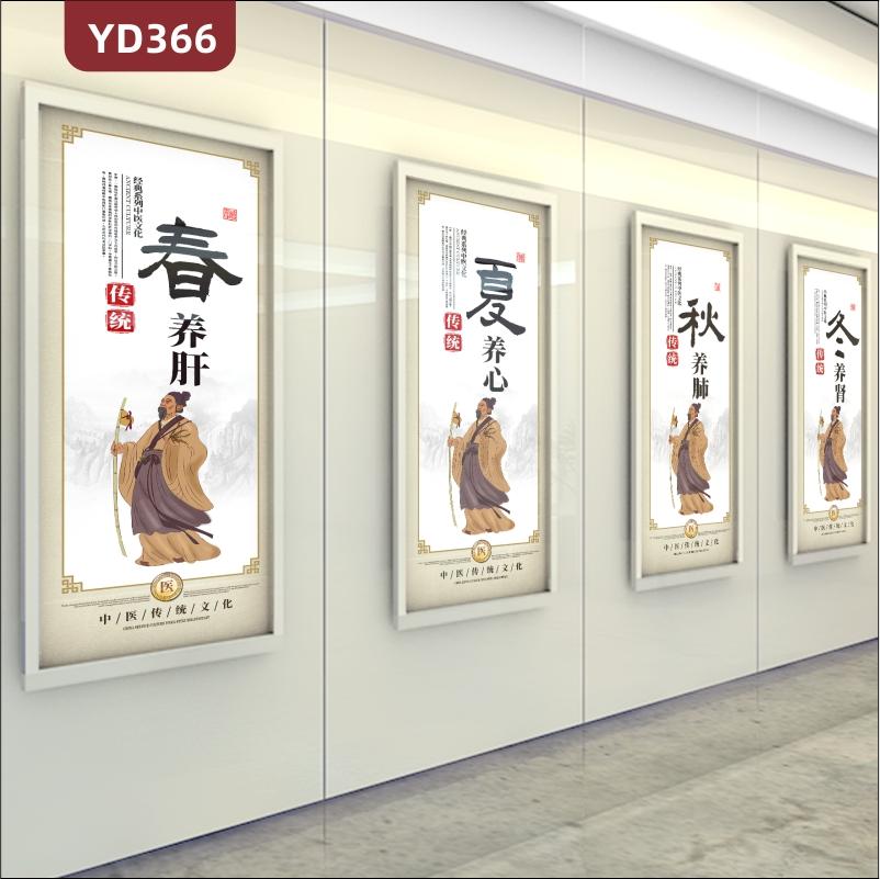 中医院养生馆中医文化宣传展板海报春夏秋冬四季养生知识挂图挂画