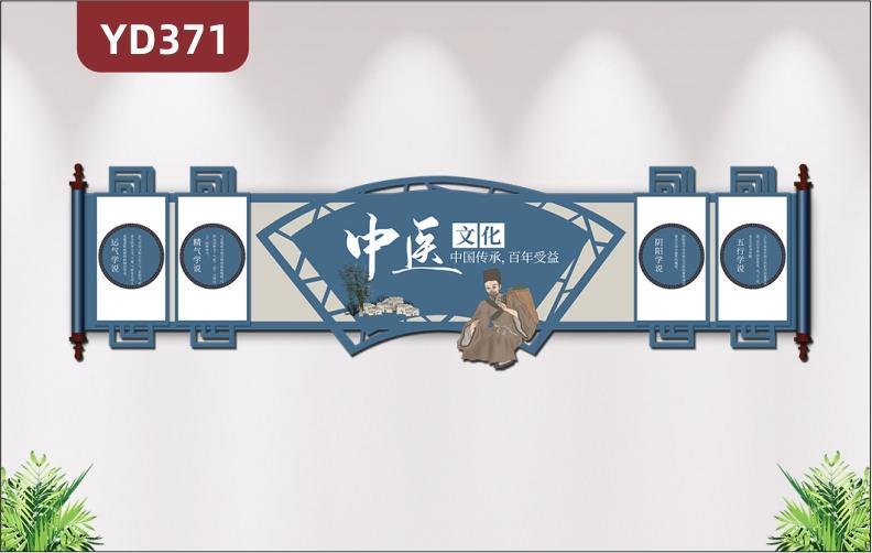 蓝色古典中国风中医文化墙运气精气阴阳五行学说文化展板3D立体雕刻