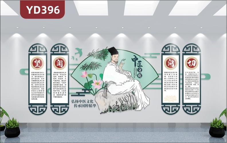 中医文化墙人物荷花古典文化墙望闻问切中医文化展板3D立体走廊装饰贴