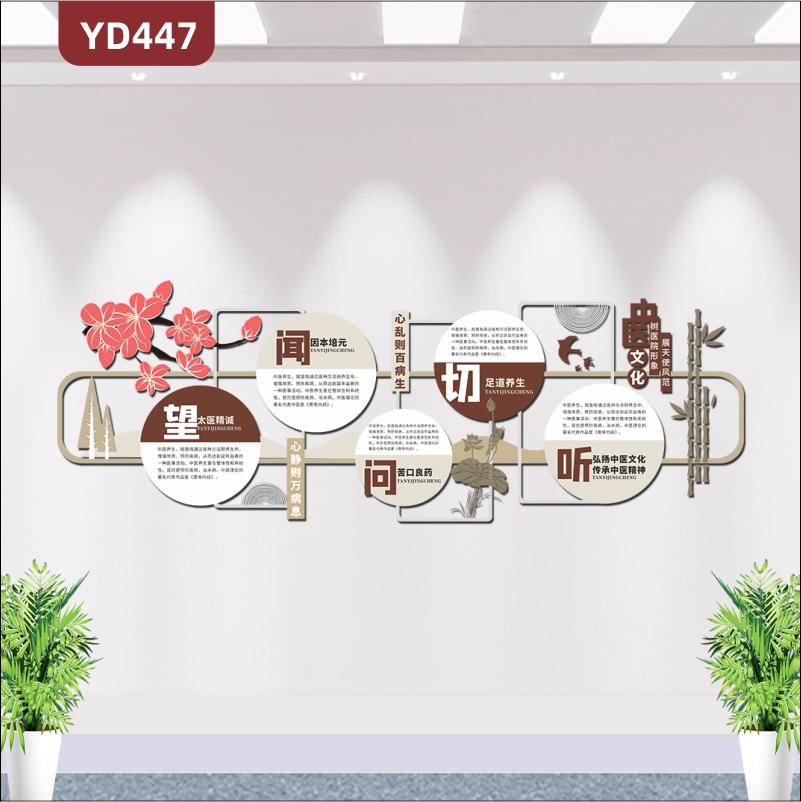 新中式中医院传统医学大医精诚望闻问切文化背景墙装饰3D立体大厅装饰贴