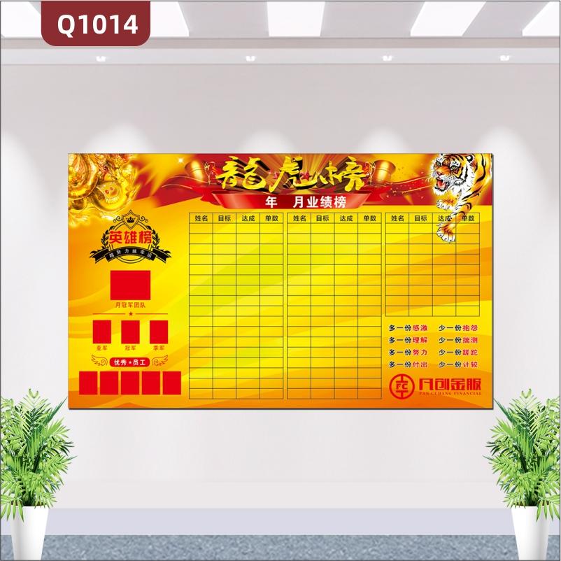 定制企业员工龙虎榜销售英雄榜业绩PK榜公司办公室形象背景装饰贴纸