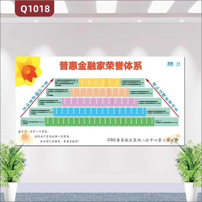定制银行荣誉体系文化墙可擦写吸磁软白板金字塔贴纸公司形象墙贴