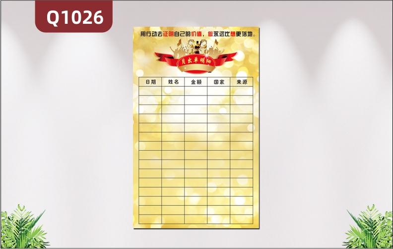 定制磁性软白板可擦写精英龙虎榜英雄榜业绩PK榜墙贴公司文化墙贴