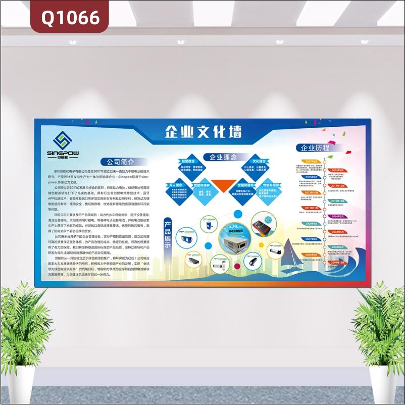 定制企业文化墙公司简介企业理念发展历程产品展示办公室形象墙贴