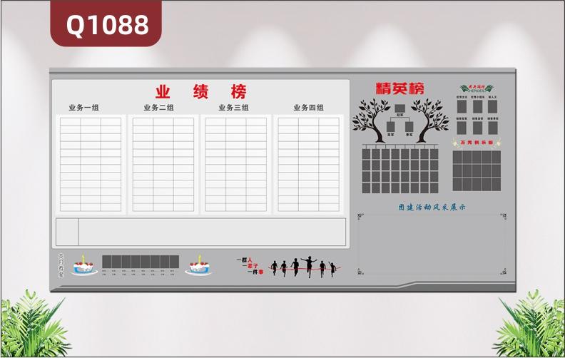 定制企业业绩榜各部门人员明细精英榜团建活动风采展示本月寿星展示墙贴