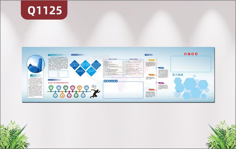定制企业文化墙企业简介发展历程纪录企业重点转折公司通告员工活动图片展示墙贴
