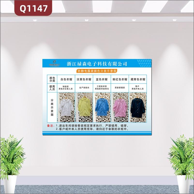 定制企业文化墙公示公告栏产品颜色分类示意图防静电服颜色标识墙贴