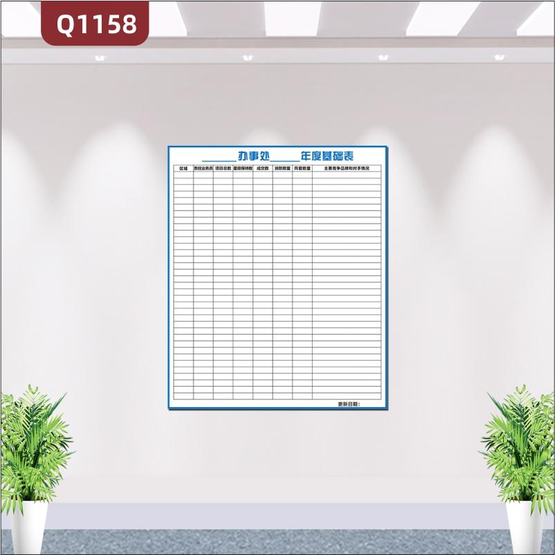 定制企业文化墙年度表区域责任业务员项目总数成交数主要竞争品牌展示墙贴