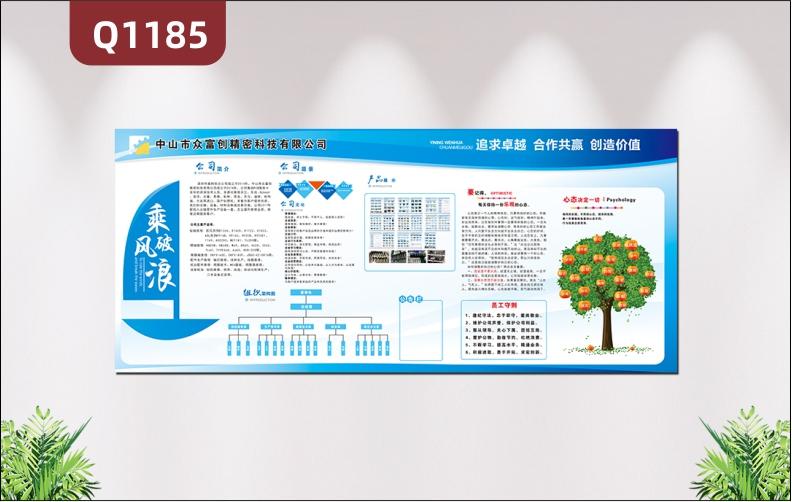 定制企业文化墙企业LOGO企业名称公司简介公司理念产品目录大树硕果展示墙贴