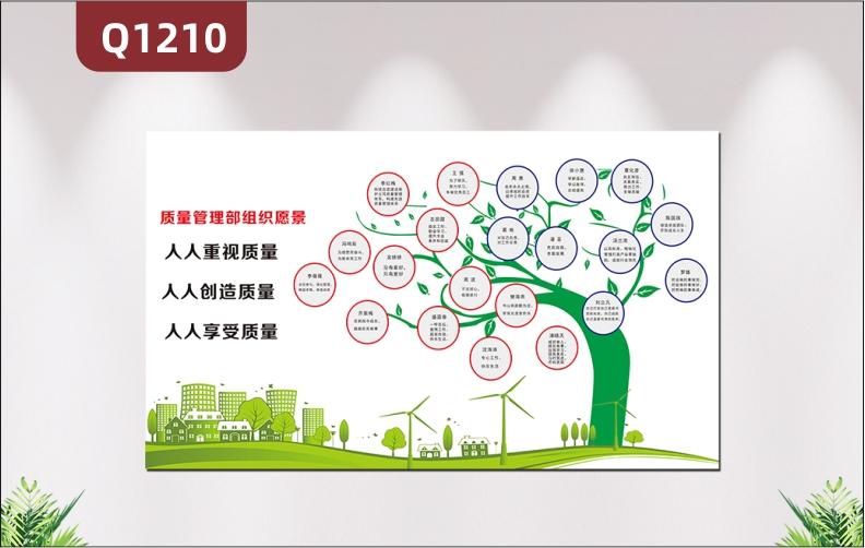 定制企业文化墙质量管理组织愿景办公室通用大树员工介绍展示墙贴