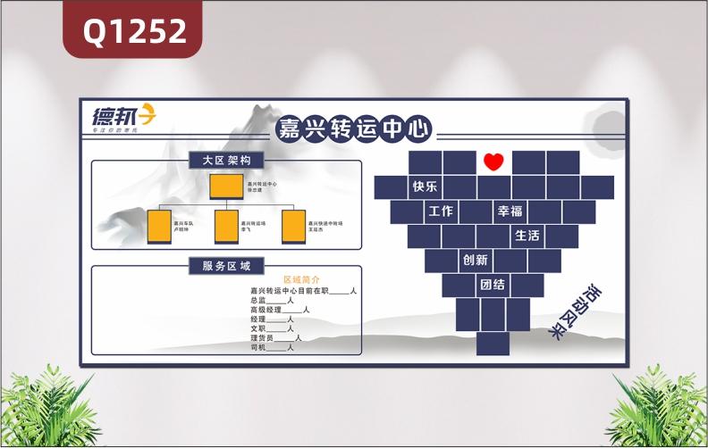 定制物流快递文化墙企业名称企业LOGO区域架构服务区域心型活动风采展示墙贴