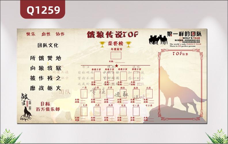 定制企业文化墙荣誉榜饿狼传说TOP团队文化荣誉榜照片墙展示墙贴