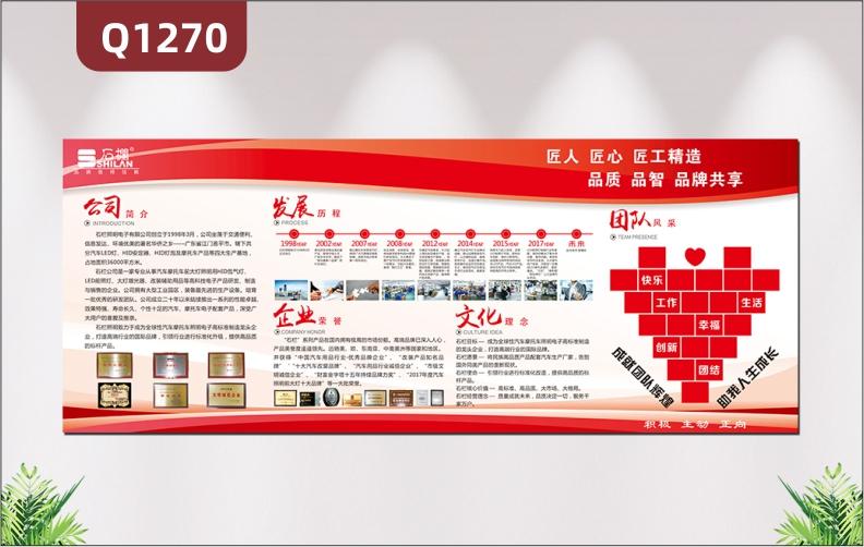 定制企业文化墙企业名称企业LOGO公司简介发展历程企业荣誉文化理念团队风采展示墙贴