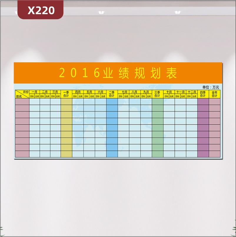 定制企业年业绩规划表文化业绩榜姓名月份目标达成季度合计年度合计展示墙贴