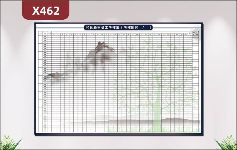 定制企业员工考核表文化展板传统中国水墨画背景姓名日期会计确认展示墙贴