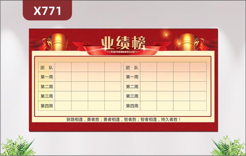 定制中国红业绩榜优质印刷贴狭路相逢勇者胜勇者相逢智者胜智都相逢持久者胜展示墙贴