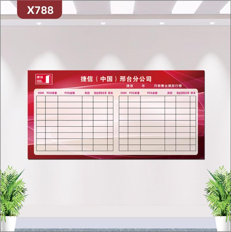 定制企业通用业线榜企业名称企业LOGO订单量订单金额风控排名展示墙贴