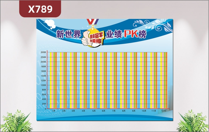 定制企业通用业绩榜企业名称企业LOGO金额Y轴月份X轴清新风格颜色明亮展示墙贴