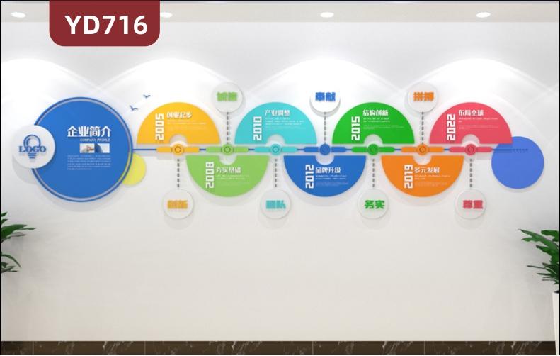 定制创意设计企业文化墙3D立体雕刻工艺企业发展历程展示墙办公室装饰墙