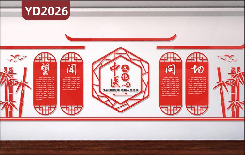 弘扬国粹精神立体镂空雕刻文化墙中国红中医四诊简介几何组合展示挂画