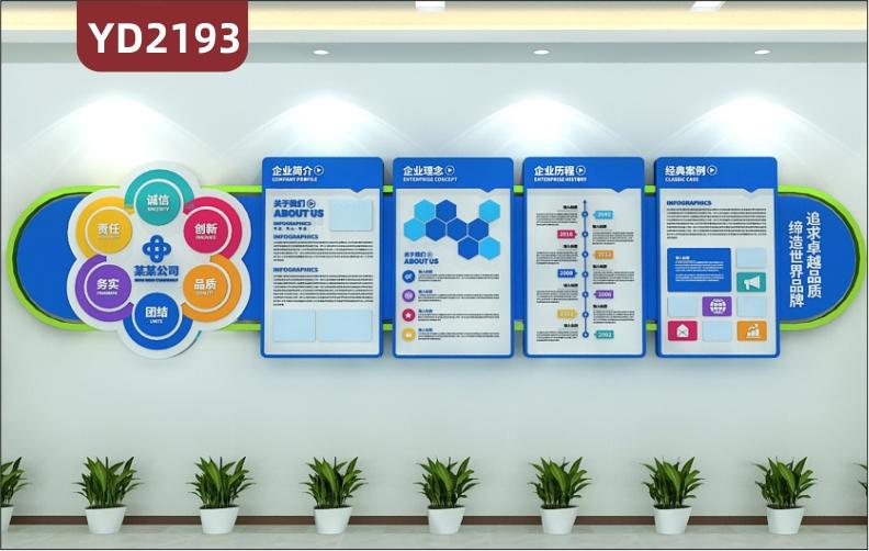 企业文化墙服务理念标语宣传墙公司简介历程经典案例立体展示墙贴